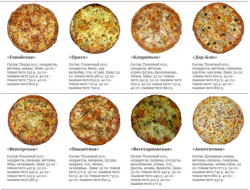 Разновидности пиццы фото с описанием